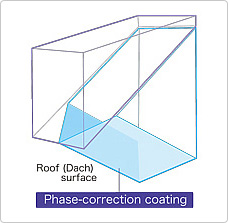 Phase Correction Coatings on a Roof Prism