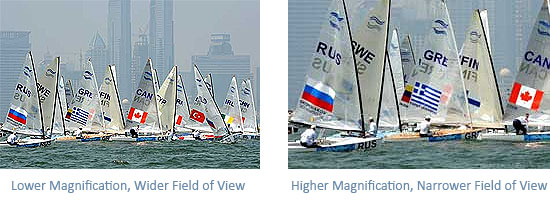 Wide FOV vs Magnification