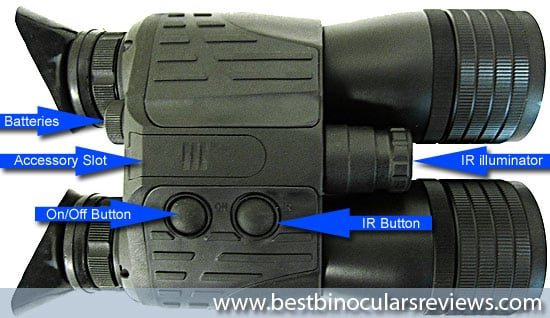 The Luna Optics LN-PB3 Night Vision Binoculars