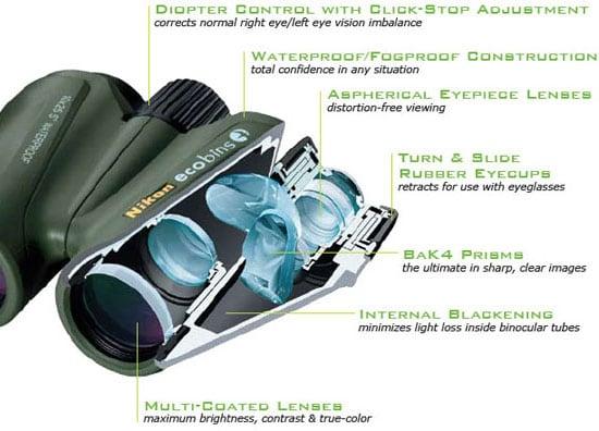 Nikon 10x25 Ecobins Binoculars Cutaway