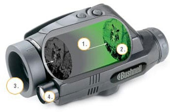 Bushnell Night Vision Monoculars