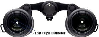 A Binoculars Exit Pupil