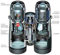 Cutaway of the interior of a binocular