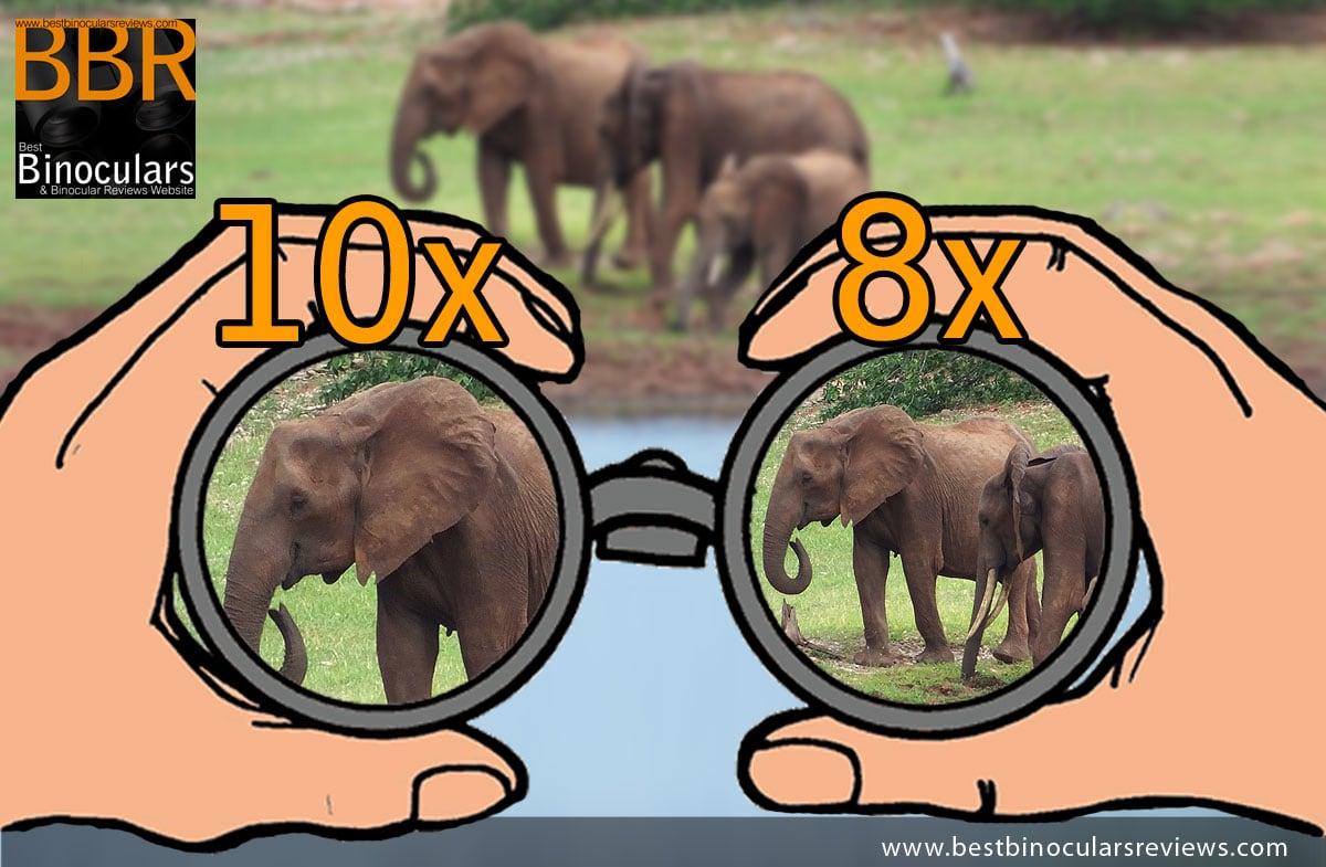 What do binocular numbers mean? | Best Binocular Reviews