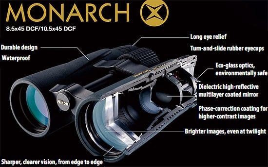 Cutaway image of the Nikon MONARCH X 8.5x45DCF Binoculars